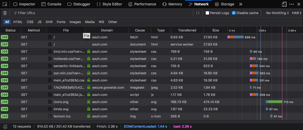 asuh.com devtools network tab results